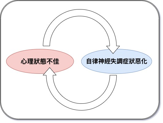 2019台中場芳喵隨筆讀者聚會記錄